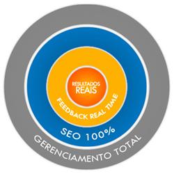 seus, clientes, poderá, Webstudio, site, gerenciar, online, Marketing, você, para, Online, sites, fácil, aplicações, plataforma, suas, desempenho, ações, gerenciamento, Gerencie, real, todo, avaliar, utilização, totalmente, completas, virtuais, desenvolvidas, lojas, tempo